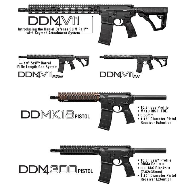 Daniel Defense DDM4 V11 Key Mod 2