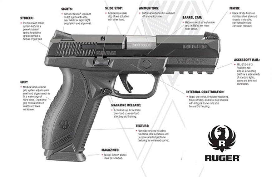 Ruger The American Pistol 2
