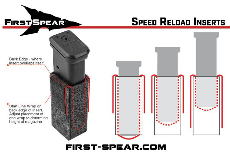 Speed Reload Insert Kit